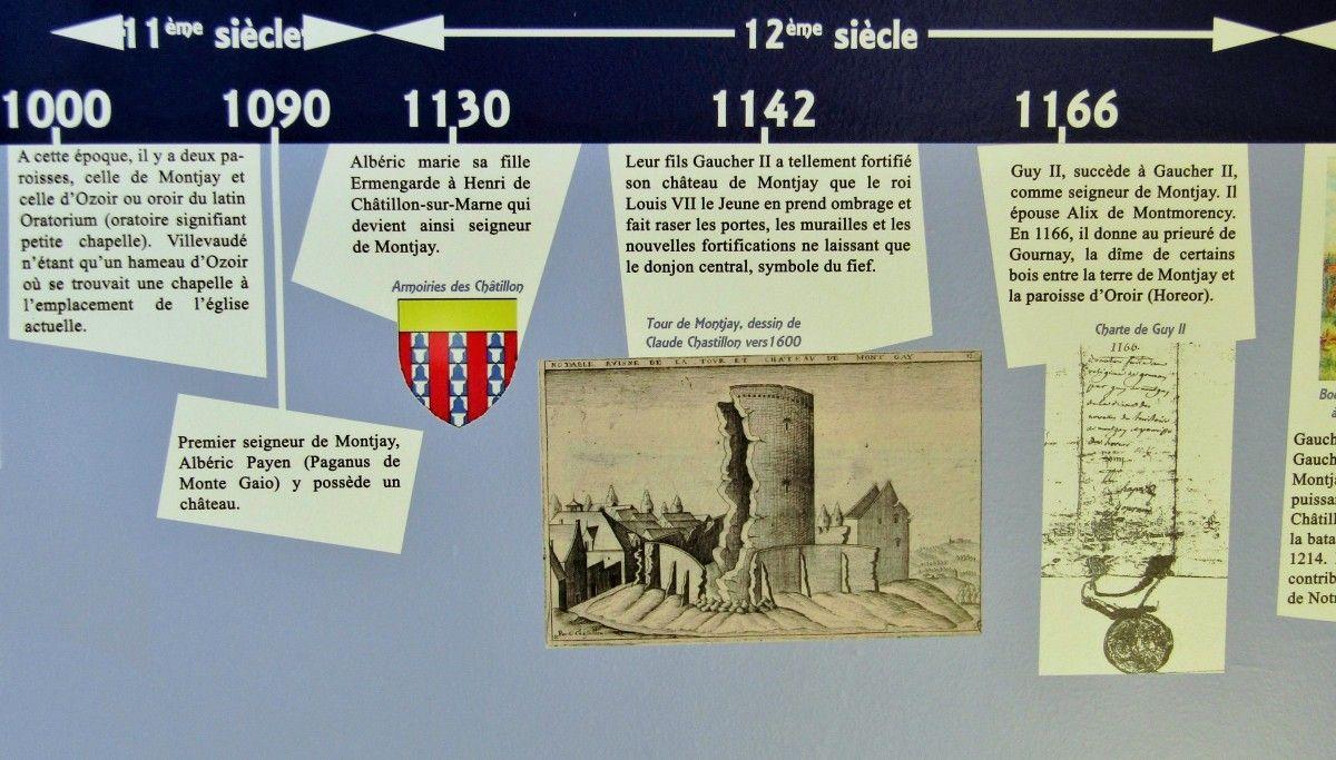 La Ligne Du Temps 224 Villevaud 233 Soci 233 T 233 D Histoire De